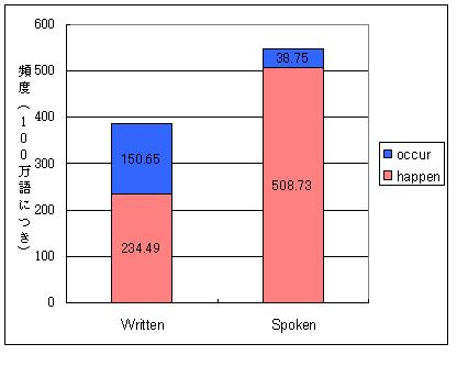 graph-w-s.jpg