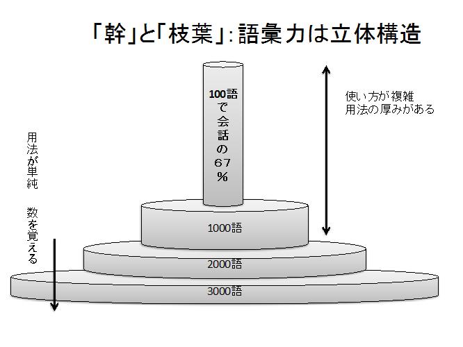 2-figure5.png
