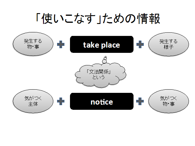 5-figure2.png