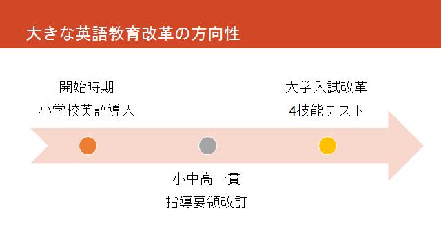 7-figure1.png