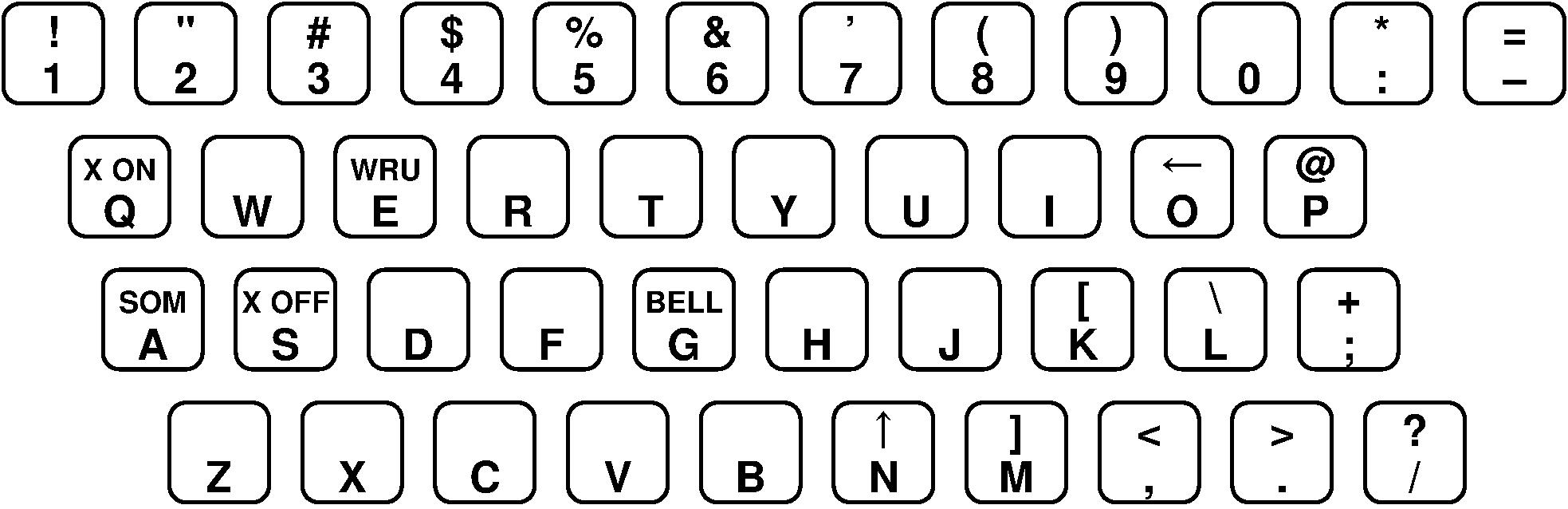 「Teletype Model 33」のキー配列