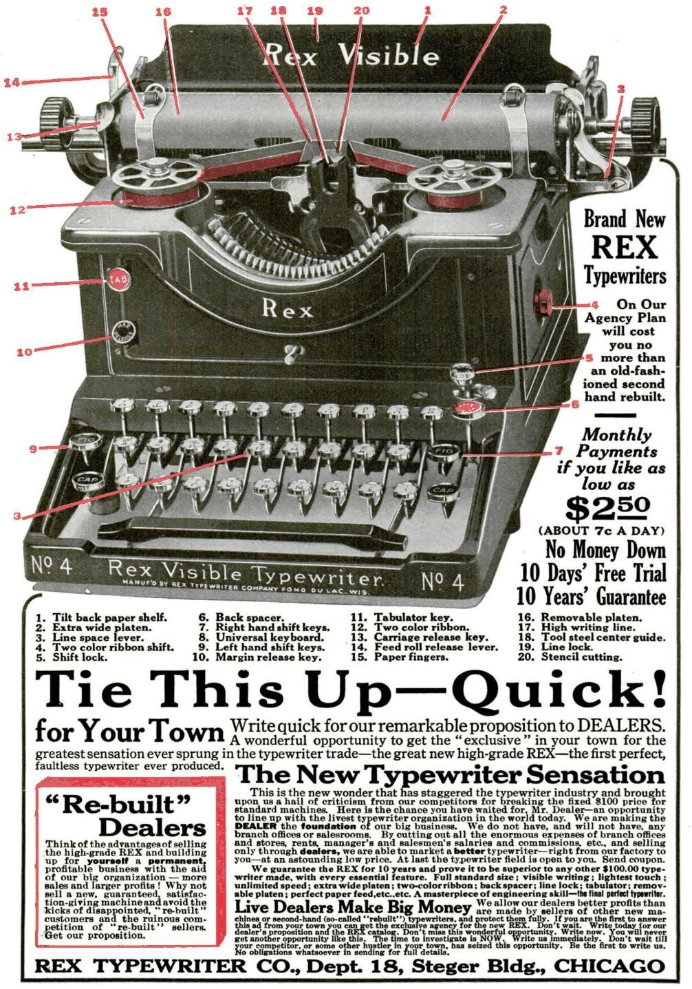 『Popular Mechanics』1915年12月号